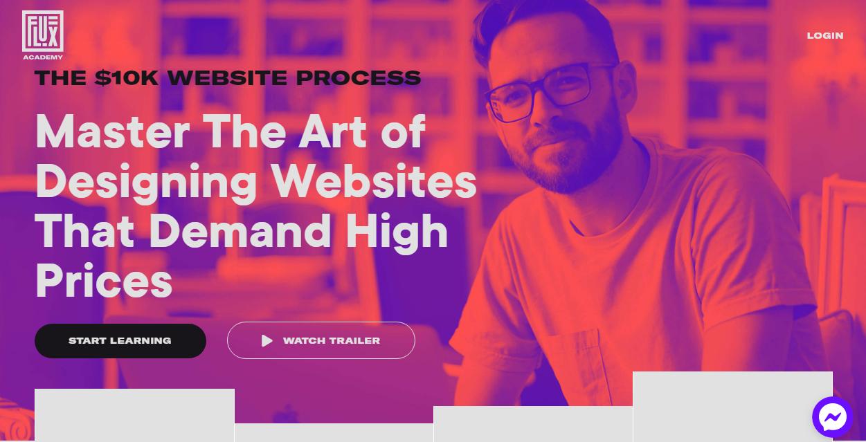 The $10k Website Process
